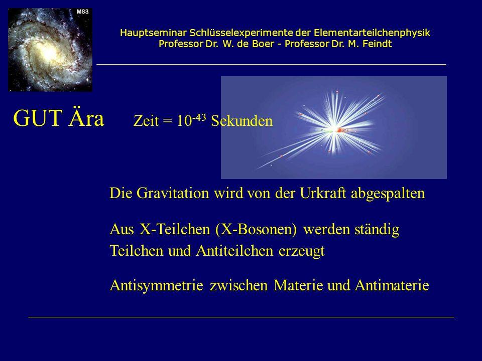 Hauptseminar Schlüsselexperimente der Elementarteilchenphysik Professor Dr. W. de Boer - Professor Dr. M. Feindt GUT Ära Zeit = 10 -43 Sekunden Die Gr