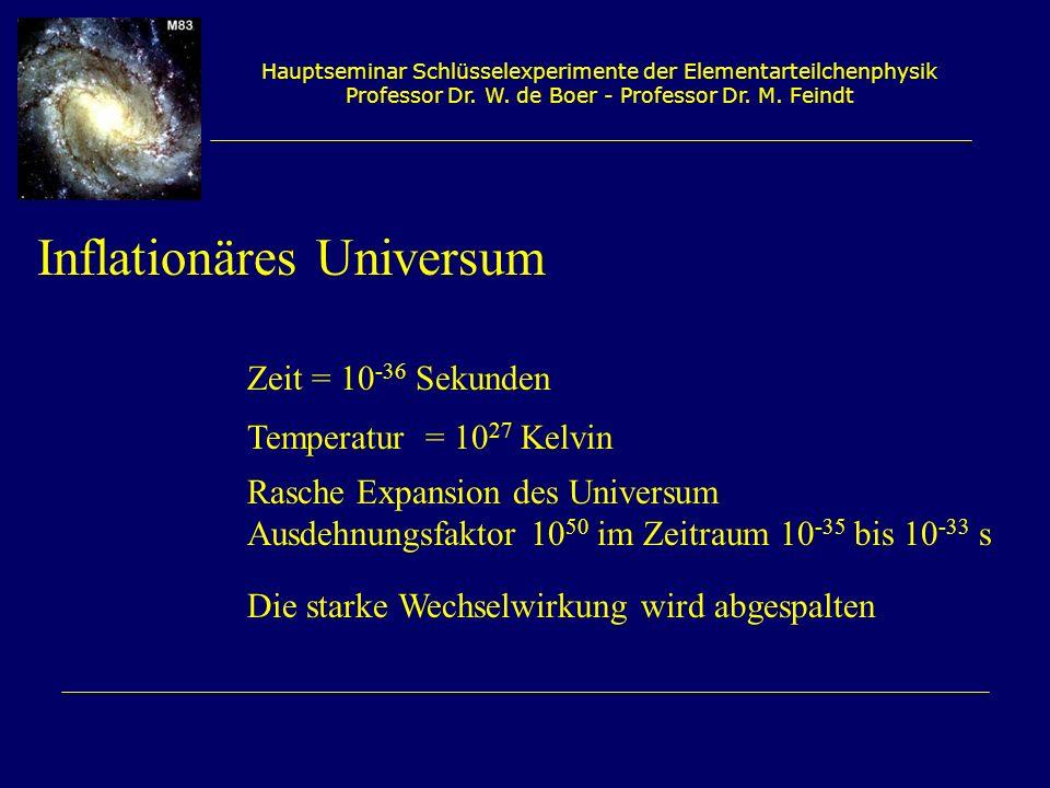 Hauptseminar Schlüsselexperimente der Elementarteilchenphysik Professor Dr. W. de Boer - Professor Dr. M. Feindt Inflationäres Universum Zeit = 10 -36