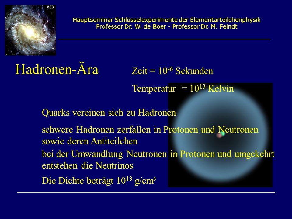Hauptseminar Schlüsselexperimente der Elementarteilchenphysik Professor Dr. W. de Boer - Professor Dr. M. Feindt Hadronen-Ära Zeit = 10 -6 Sekunden Te