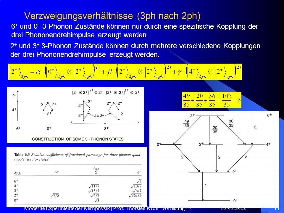 18.01.2012 Moderne Experimente der Kernphysik | Prof. Thorsten Kröll | Vorlesung 17 11 Verzweigungsverhältnisse (3ph nach 2ph) 6 + und 0 + 3-Phonon Zu