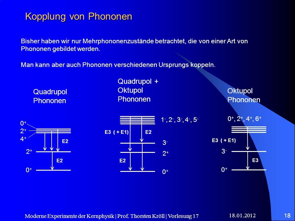 18.01.2012 Moderne Experimente der Kernphysik | Prof. Thorsten Kröll | Vorlesung 17 18 Kopplung von Phononen Bisher haben wir nur Mehrphononenzustände