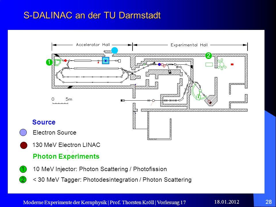 18.01.2012 Moderne Experimente der Kernphysik | Prof. Thorsten Kröll | Vorlesung 17 28 S-DALINAC an der TU Darmstadt 1 2 Photon Experiments 10 MeV Inj