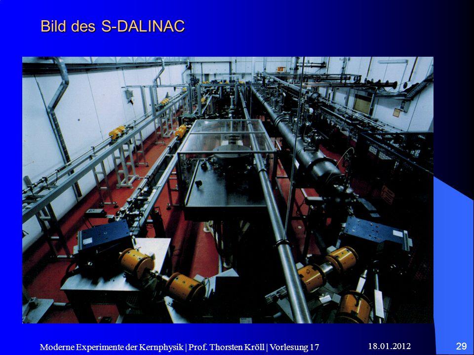 18.01.2012 Moderne Experimente der Kernphysik | Prof. Thorsten Kröll | Vorlesung 17 29 Bild des S-DALINAC