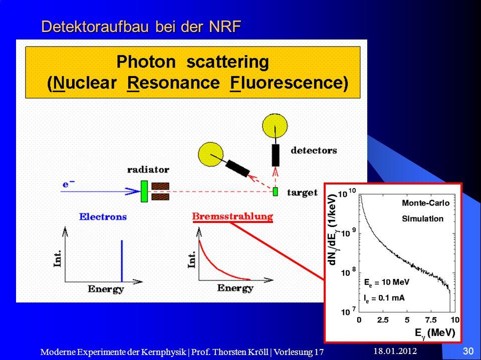 18.01.2012 Moderne Experimente der Kernphysik | Prof. Thorsten Kröll | Vorlesung 17 30 Detektoraufbau bei der NRF