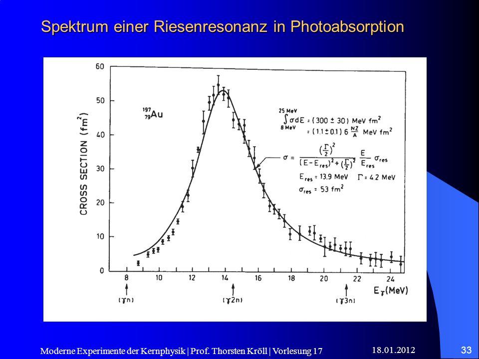 18.01.2012 Moderne Experimente der Kernphysik | Prof. Thorsten Kröll | Vorlesung 17 33 Spektrum einer Riesenresonanz in Photoabsorption
