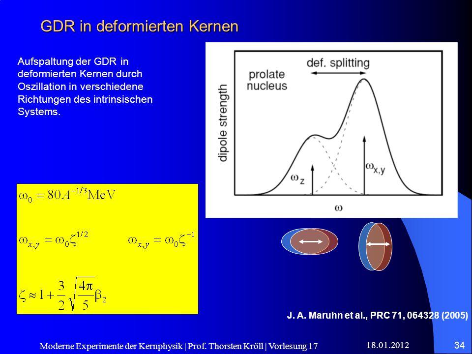 18.01.2012 Moderne Experimente der Kernphysik | Prof. Thorsten Kröll | Vorlesung 17 34 GDR in deformierten Kernen Aufspaltung der GDR in deformierten