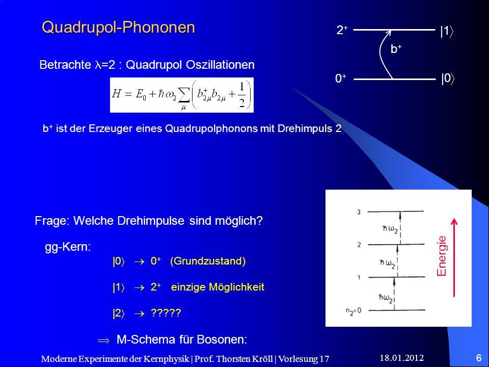 18.01.2012 Moderne Experimente der Kernphysik | Prof. Thorsten Kröll | Vorlesung 17 6 Quadrupol-Phononen b+b+ |0 |1 0+0+ 2+2+ b + ist der Erzeuger ein