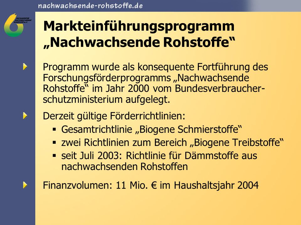 Markteinführungsprogramm Naturdämmstoffe - Richtlinie Laufzeit:23.07.2003 – 31.12.2004 Förderzweck: Kauf von Dämmstoffen für die Wärme- und Schall- dämmung auf der Basis nachwachsender Rohstoffe Förderumfang: Verringerung der Kostendifferenz zu konventionellen Dämmstoffen Förderbetrag: Kategorie 1 der Förderliste-Dämmstoffe: 35 /m 3 Kategorie 2 der Förderliste-Dämmstoffe: 25 /m 3 Bedingung: Gebäude auf deutschem Staatsgebiet, Kauf von Mengen > 5 m 3 Dämmstoff pro Förderantrag