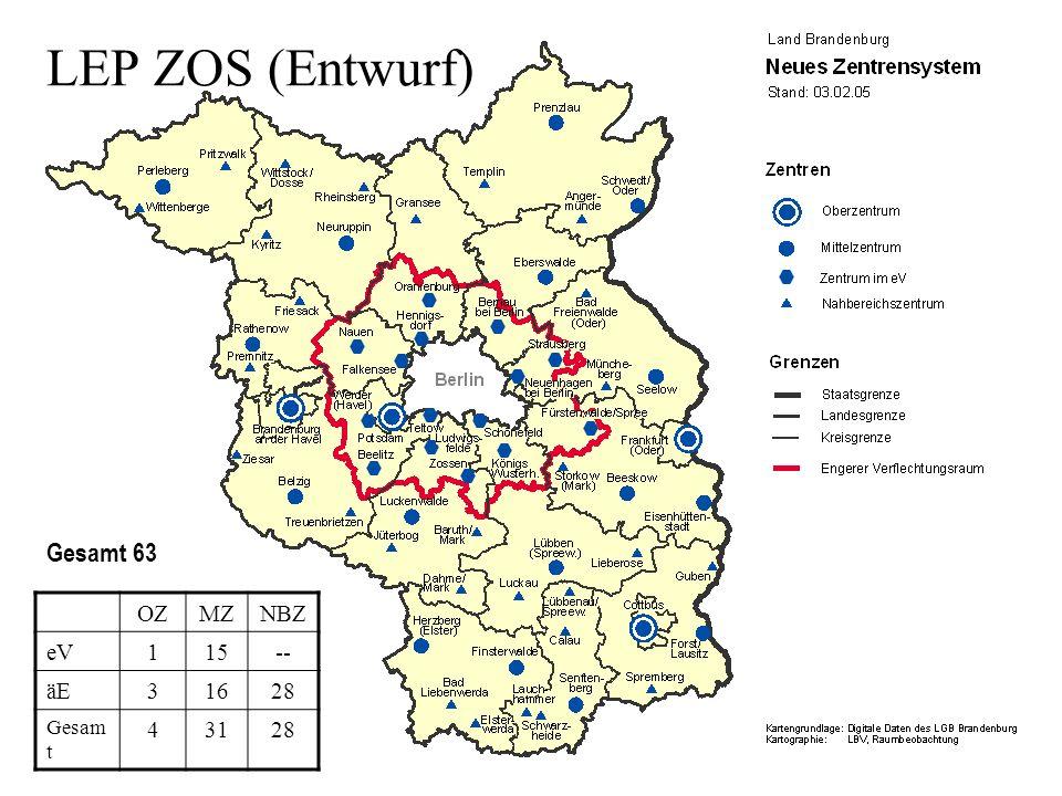 OZMZNBZ eV115-- äE31628 Gesam t 43128 Gesamt 63 LEP ZOS (Entwurf)