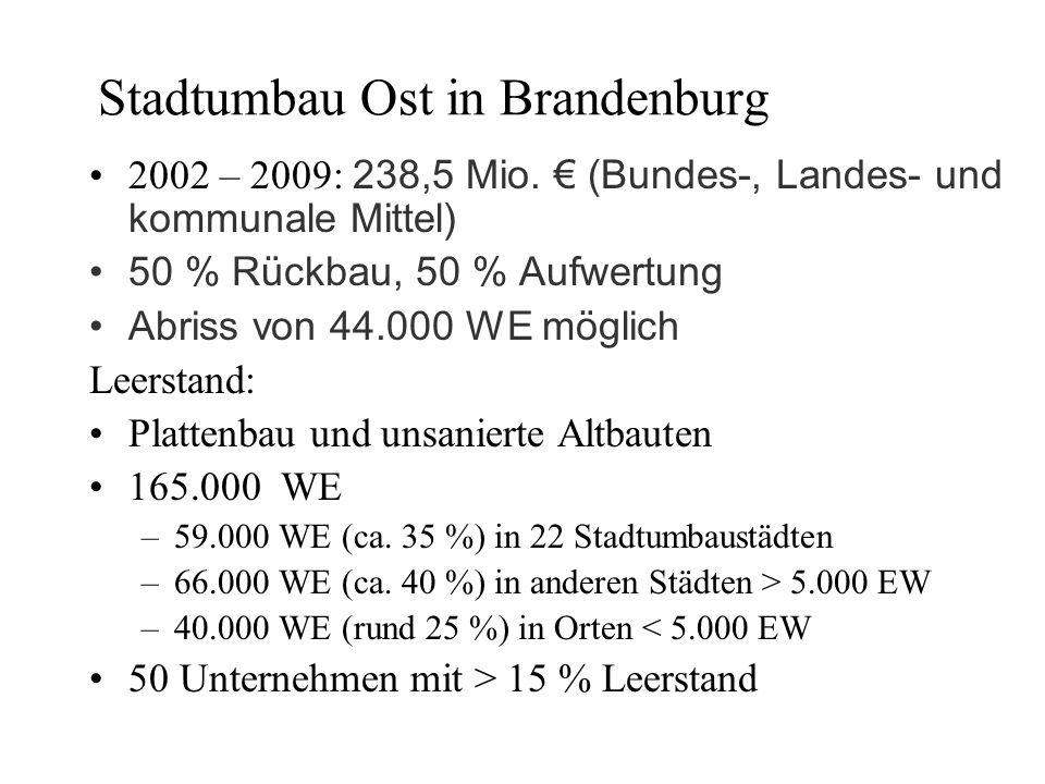 Stadtumbau Ost in Brandenburg 2002 – 2009: 238,5 Mio.