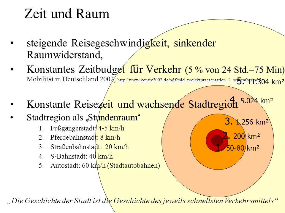 Zeit und Raum 3.1.256 km² 4. 5.024 km² 2. 200 km² 1.