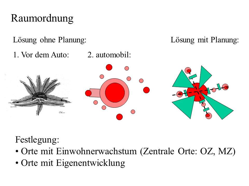 Raumordnung Festlegung: Orte mit Einwohnerwachstum (Zentrale Orte: OZ, MZ) Orte mit Eigenentwicklung Lösung ohne Planung: 1.