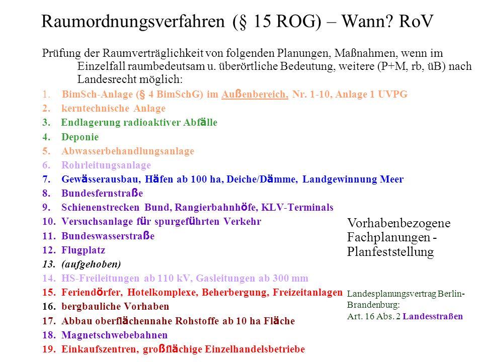 Raumordnungsverfahren (§ 15 ROG) – Wann.