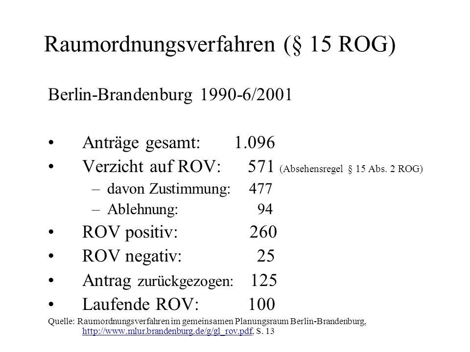 Raumordnungsverfahren (§ 15 ROG) Berlin-Brandenburg 1990-6/2001 Anträge gesamt:1.096 Verzicht auf ROV: 571 (Absehensregel § 15 Abs.