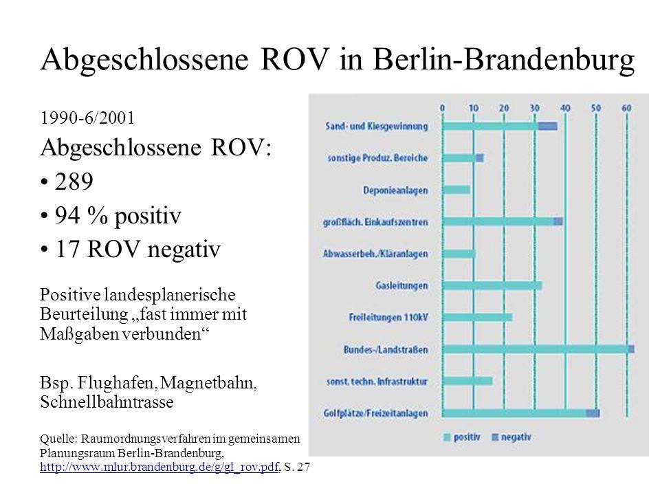 Abgeschlossene ROV in Berlin-Brandenburg 1990-6/2001 Abgeschlossene ROV: 289 94 % positiv 17 ROV negativ Positive landesplanerische Beurteilung fast immer mit Maßgaben verbunden Bsp.