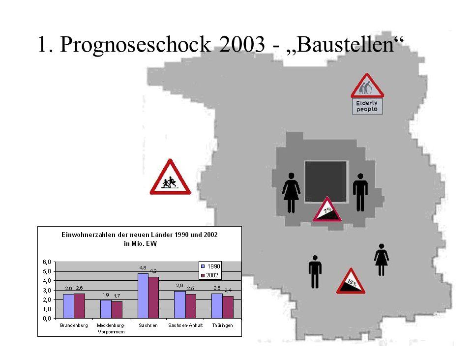 1. Prognoseschock 2003 - Baustellen