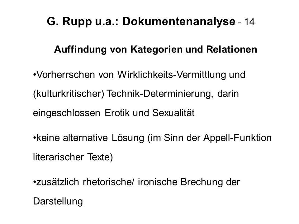 G. Rupp u.a.: Dokumentenanalyse - 14 Auffindung von Kategorien und Relationen Vorherrschen von Wirklichkeits-Vermittlung und (kulturkritischer) Techni