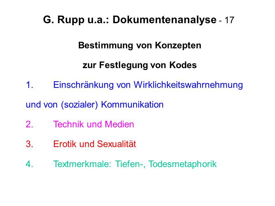 G. Rupp u.a.: Dokumentenanalyse - 17 Bestimmung von Konzepten zur Festlegung von Kodes 1. Einschränkung von Wirklichkeitswahrnehmung und von (sozialer