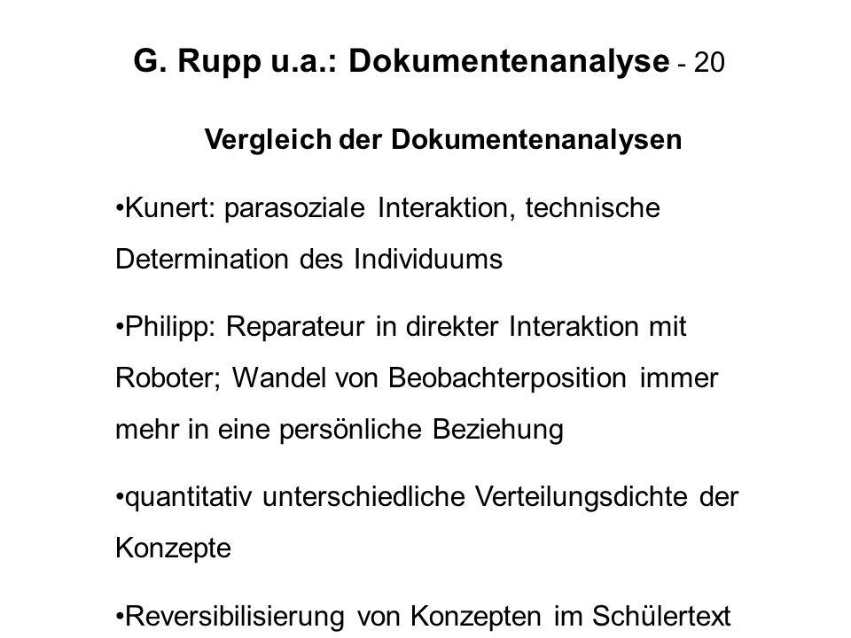 G. Rupp u.a.: Dokumentenanalyse - 20 Vergleich der Dokumentenanalysen Kunert: parasoziale Interaktion, technische Determination des Individuums Philip