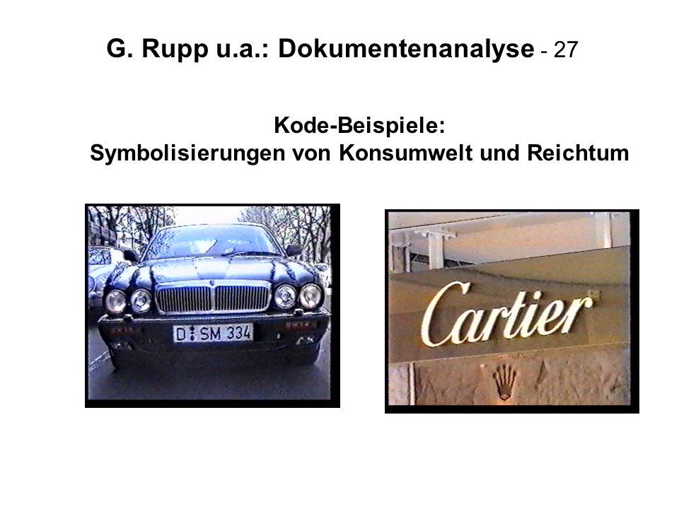 G. Rupp u.a.: Dokumentenanalyse - 27 Kode-Beispiele: Symbolisierungen von Konsumwelt und Reichtum
