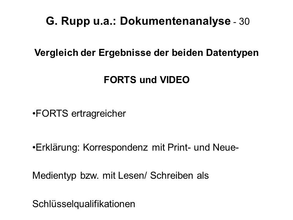 G. Rupp u.a.: Dokumentenanalyse - 30 Vergleich der Ergebnisse der beiden Datentypen FORTS und VIDEO FORTS ertragreicher Erklärung: Korrespondenz mit P