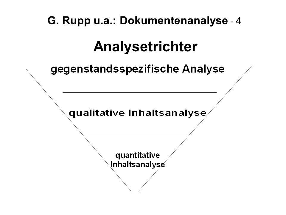 G.Rupp u.a.: Dokumentenanalyse - 25 Dokumentenanalyse von Videoclips 2.