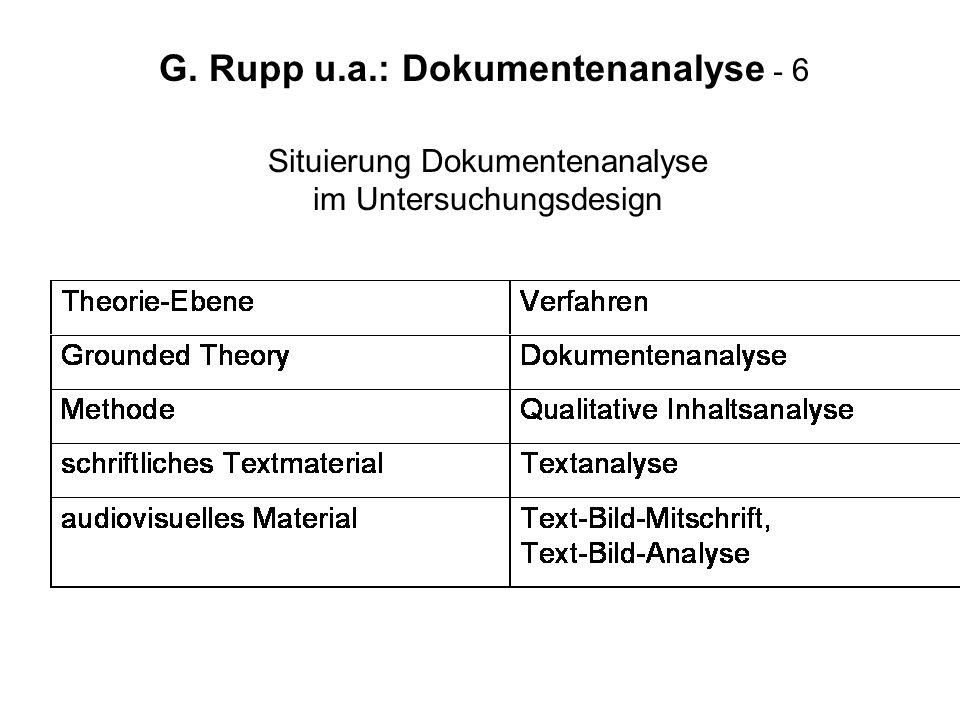 G. Rupp u.a.: Dokumentenanalyse - 6 Situierung Dokumentenanalyse im Untersuchungsdesign