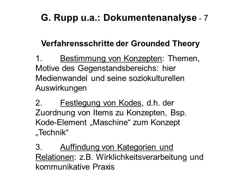 G. Rupp u.a.: Dokumentenanalyse - 7 Verfahrensschritte der Grounded Theory 1.Bestimmung von Konzepten: Themen, Motive des Gegenstandsbereichs: hier Me