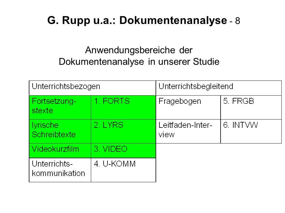 G. Rupp u.a.: Dokumentenanalyse - 8 Anwendungsbereiche der Dokumentenanalyse in unserer Studie