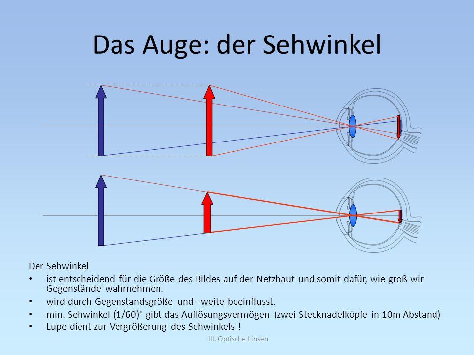 III. Optische Linsen Das Auge: der Sehwinkel Der Sehwinkel ist entscheidend für die Größe des Bildes auf der Netzhaut und somit dafür, wie groß wir Ge