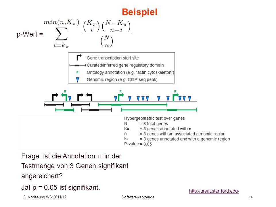 8. Vorlesung WS 2011/12Softwarewerkzeuge14 Beispiel http://great.stanford.edu/ p-Wert = Frage: ist die Annotation π in der Testmenge von 3 Genen signi