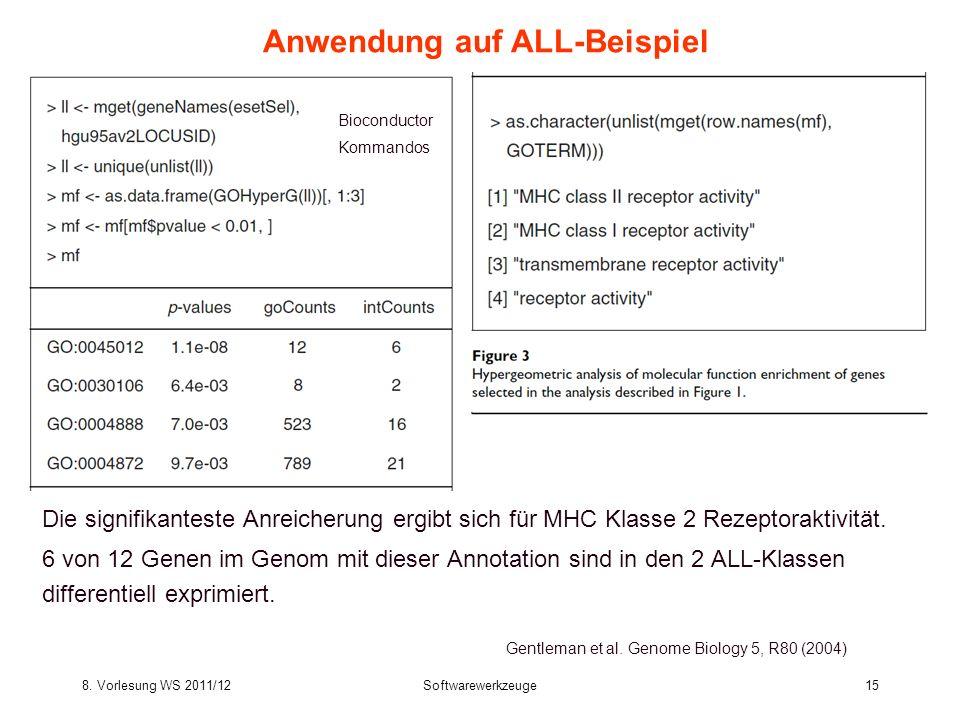 8. Vorlesung WS 2011/12Softwarewerkzeuge15 Anwendung auf ALL-Beispiel Die signifikanteste Anreicherung ergibt sich für MHC Klasse 2 Rezeptoraktivität.
