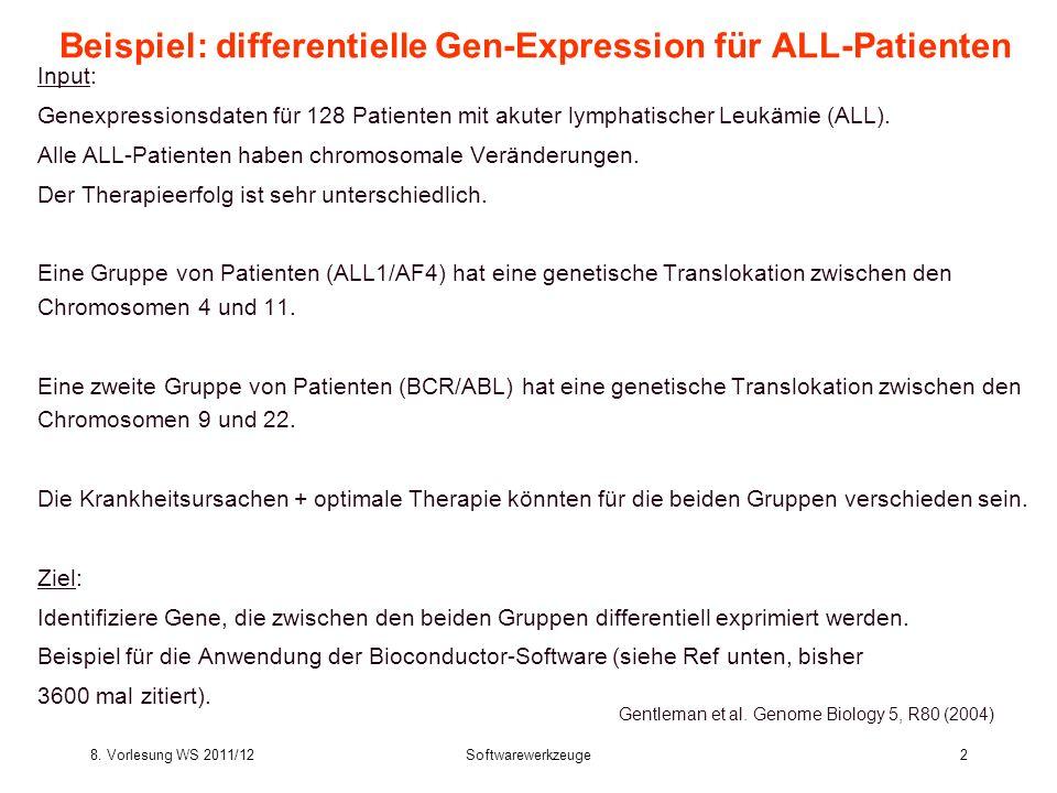 8. Vorlesung WS 2011/12Softwarewerkzeuge2 Beispiel: differentielle Gen-Expression für ALL-Patienten Input: Genexpressionsdaten für 128 Patienten mit a