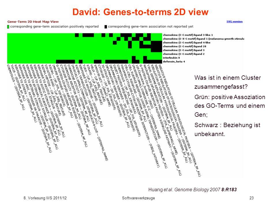 8. Vorlesung WS 2011/12Softwarewerkzeuge23 David: Genes-to-terms 2D view Huang et al. Genome Biology 2007 8:R183 Was ist in einem Cluster zusammengefa