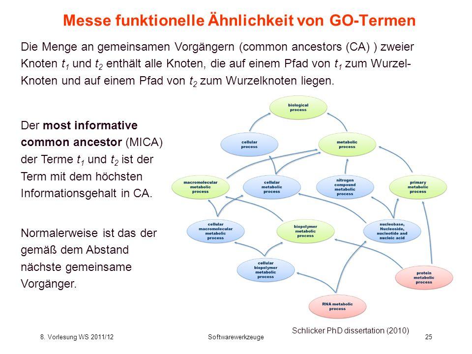 8. Vorlesung WS 2011/12Softwarewerkzeuge25 Messe funktionelle Ähnlichkeit von GO-Termen Schlicker PhD dissertation (2010) Der most informative common