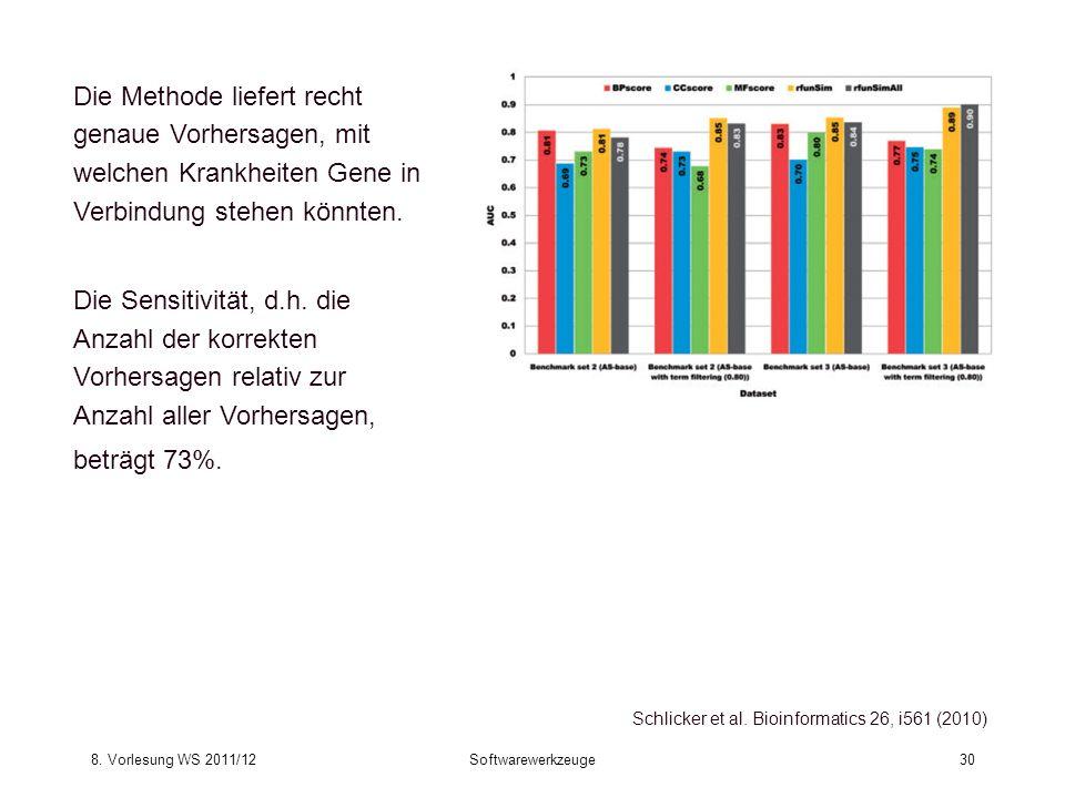 8. Vorlesung WS 2011/12Softwarewerkzeuge30 Schlicker et al. Bioinformatics 26, i561 (2010) Die Methode liefert recht genaue Vorhersagen, mit welchen K