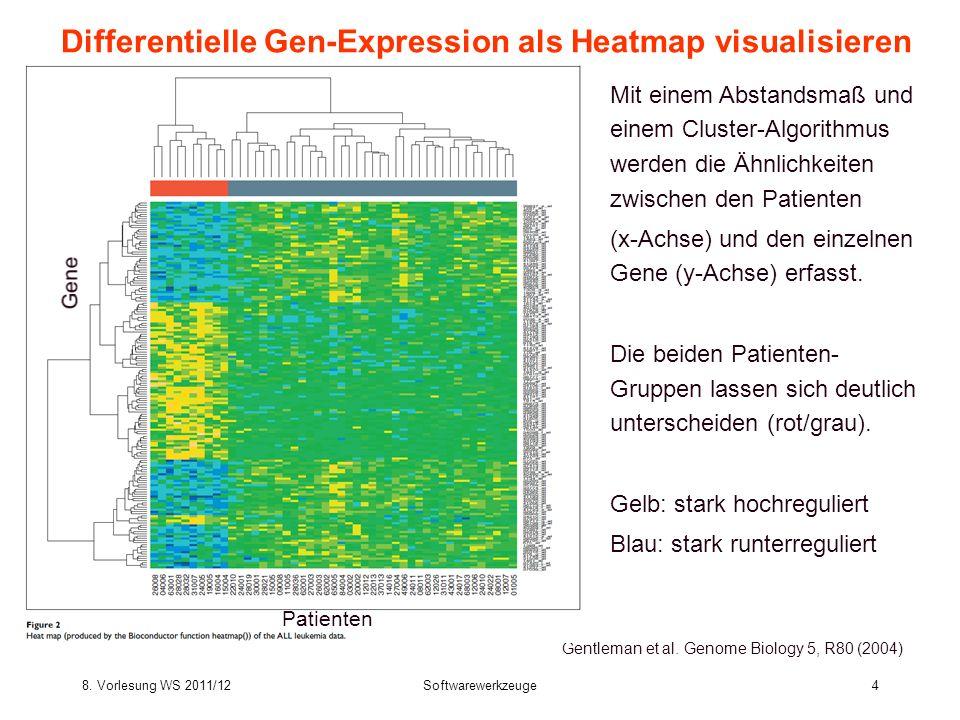 8. Vorlesung WS 2011/12Softwarewerkzeuge4 Differentielle Gen-Expression als Heatmap visualisieren Gentleman et al. Genome Biology 5, R80 (2004) Mit ei