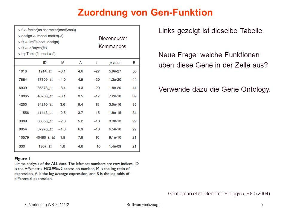 8. Vorlesung WS 2011/12Softwarewerkzeuge5 Zuordnung von Gen-Funktion Gentleman et al. Genome Biology 5, R80 (2004) Links gezeigt ist dieselbe Tabelle.