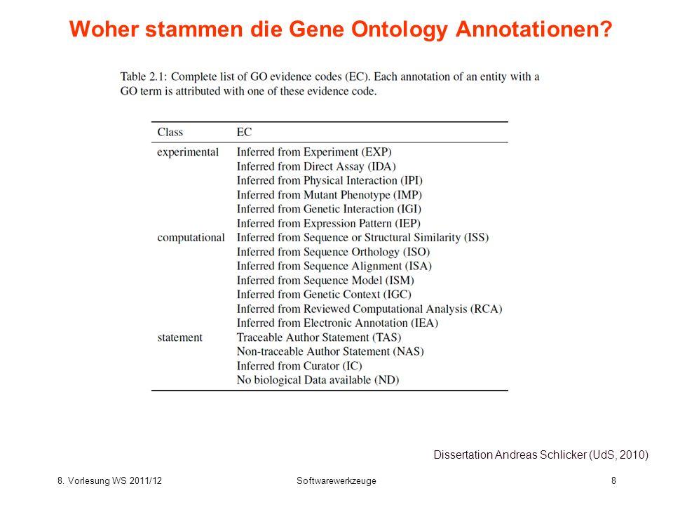 8. Vorlesung WS 2011/12Softwarewerkzeuge8 Woher stammen die Gene Ontology Annotationen? Dissertation Andreas Schlicker (UdS, 2010)