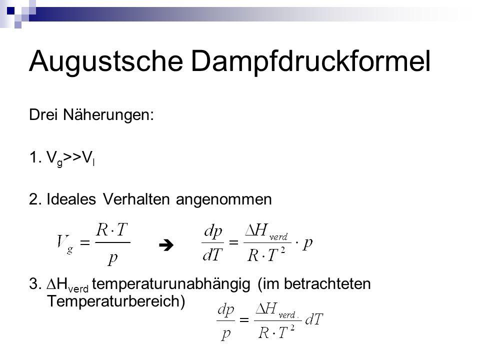 Augustsche Dampfdruckformel Drei Näherungen: 1. V g >>V l 2. Ideales Verhalten angenommen 3. H verd temperaturunabhängig (im betrachteten Temperaturbe