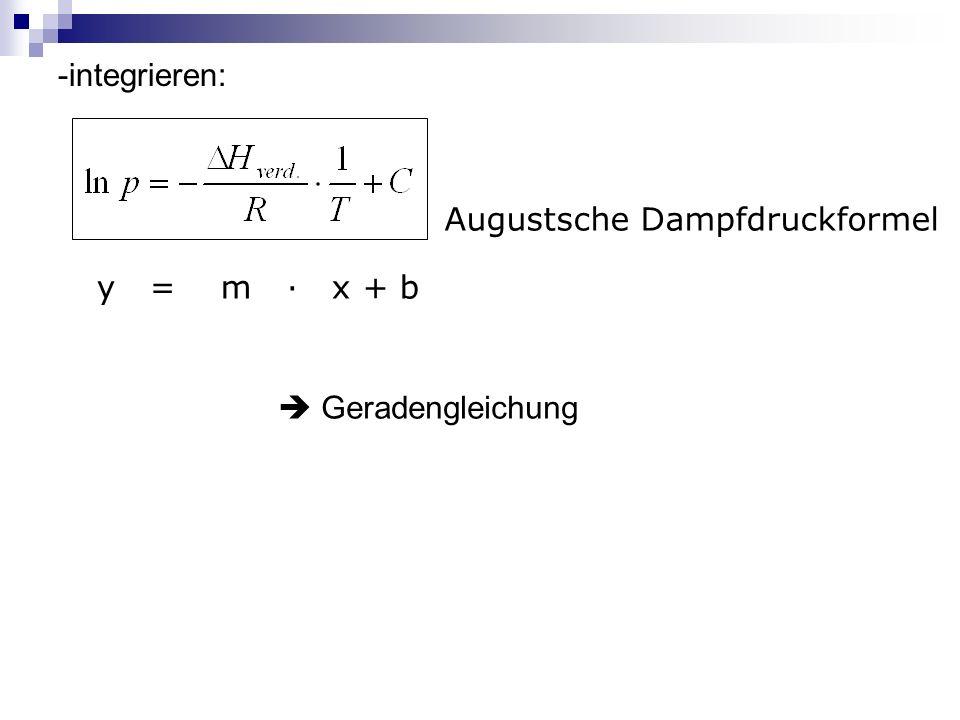 -integrieren: Augustsche Dampfdruckformel y = m x + b Geradengleichung