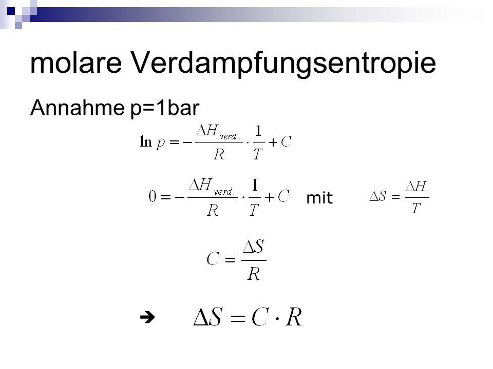 molare Verdampfungsentropie Annahme p=1bar mit