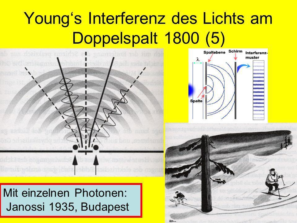 Youngs Interferenz des Lichts am Doppelspalt 1800 (5) Mit einzelnen Photonen: Janossi 1935, Budapest