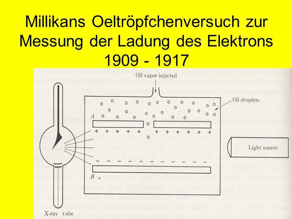 Millikans Oeltröpfchenversuch zur Messung der Ladung des Elektrons 1909 - 1917