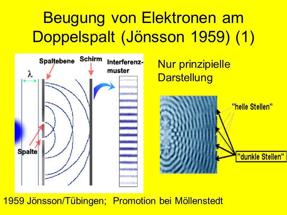 Beugung von Elektronen am Doppelspalt (Jönsson 1959) (1) 1959 Jönsson/Tübingen; Promotion bei Möllenstedt Nur prinzipielle Darstellung