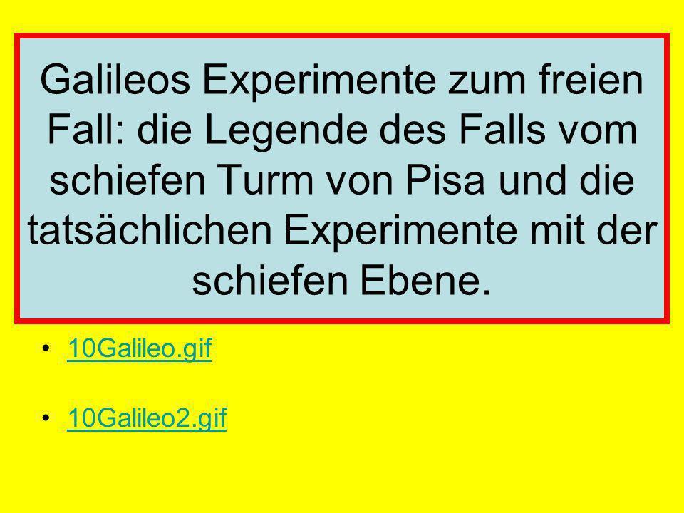 Galileos Experimente zum freien Fall: die Legende des Falls vom schiefen Turm von Pisa und die tatsächlichen Experimente mit der schiefen Ebene. 10Gal