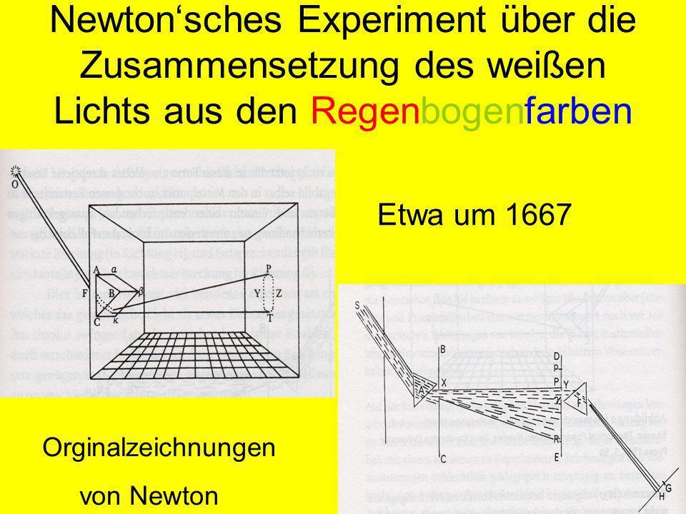 Newtonsches Experiment über die Zusammensetzung des weißen Lichts aus den Regenbogenfarben Etwa um 1667 Orginalzeichnungen von Newton