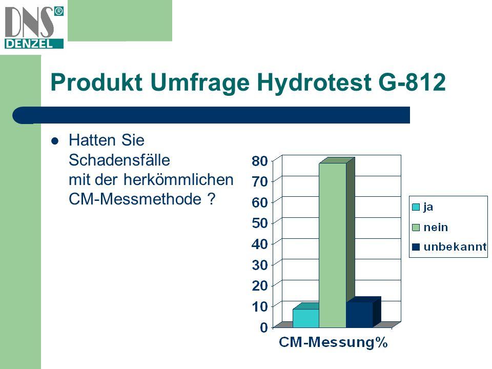 Produkt Umfrage Hydrotest G-812 Hatten Sie Schadensfälle mit der herkömmlichen CM-Messmethode ?