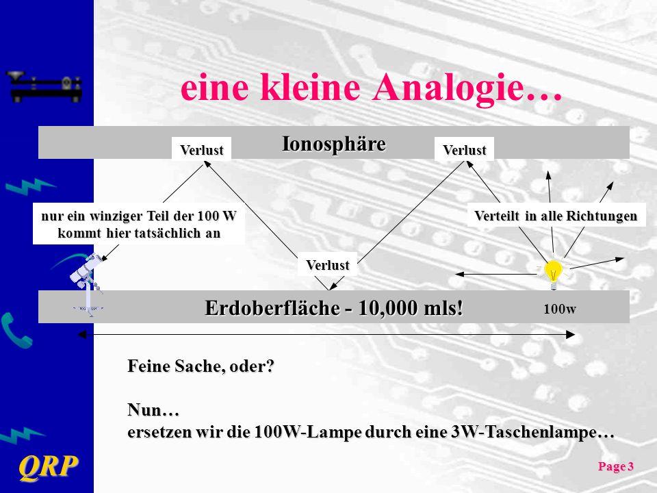 QRP Page 3 eine kleine Analogie… Ionosphäre Erdoberfläche - 10,000 mls! 100w Feine Sache, oder? Nun… ersetzen wir die 100W-Lampe durch eine 3W-Taschen