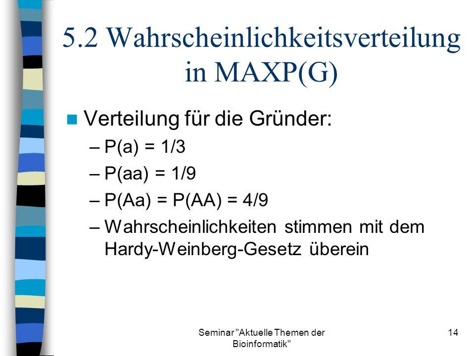 Seminar Aktuelle Themen der Bioinformatik 14 5.2 Wahrscheinlichkeitsverteilung in MAXP(G) Verteilung für die Gründer: –P(a) = 1/3 –P(aa) = 1/9 –P(Aa) = P(AA) = 4/9 –Wahrscheinlichkeiten stimmen mit dem Hardy-Weinberg-Gesetz überein
